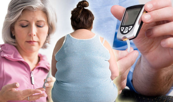 Image result for diabetes type 2 people