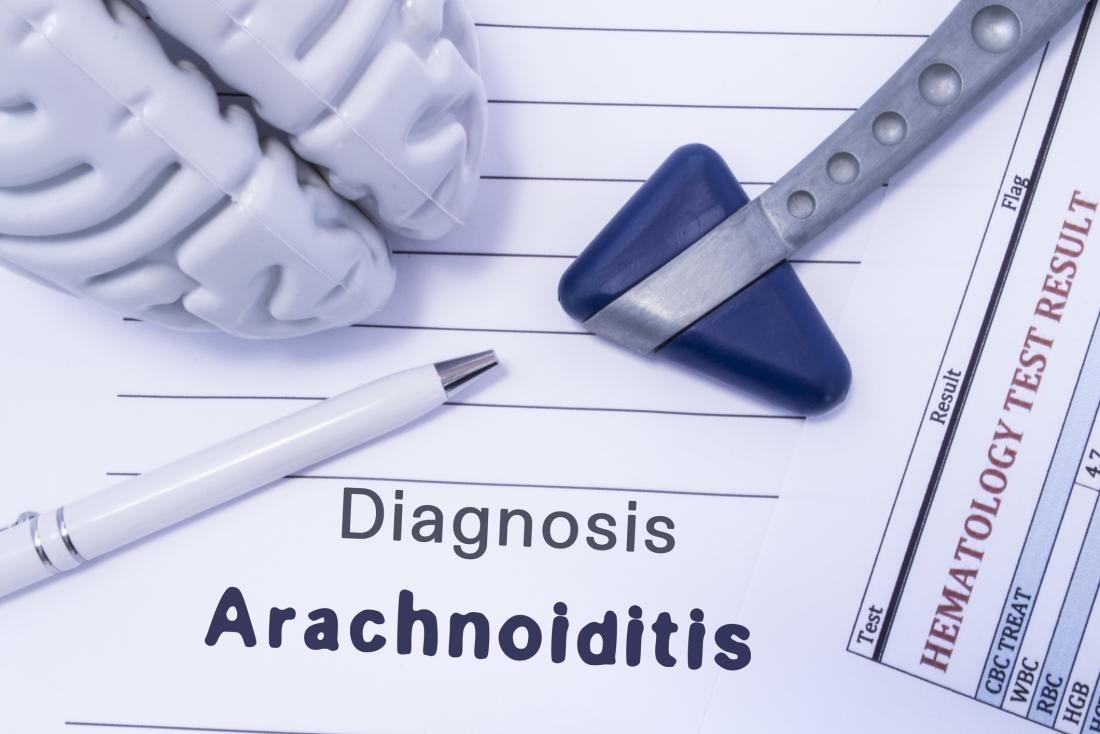 arachnoiditis written with model of brain